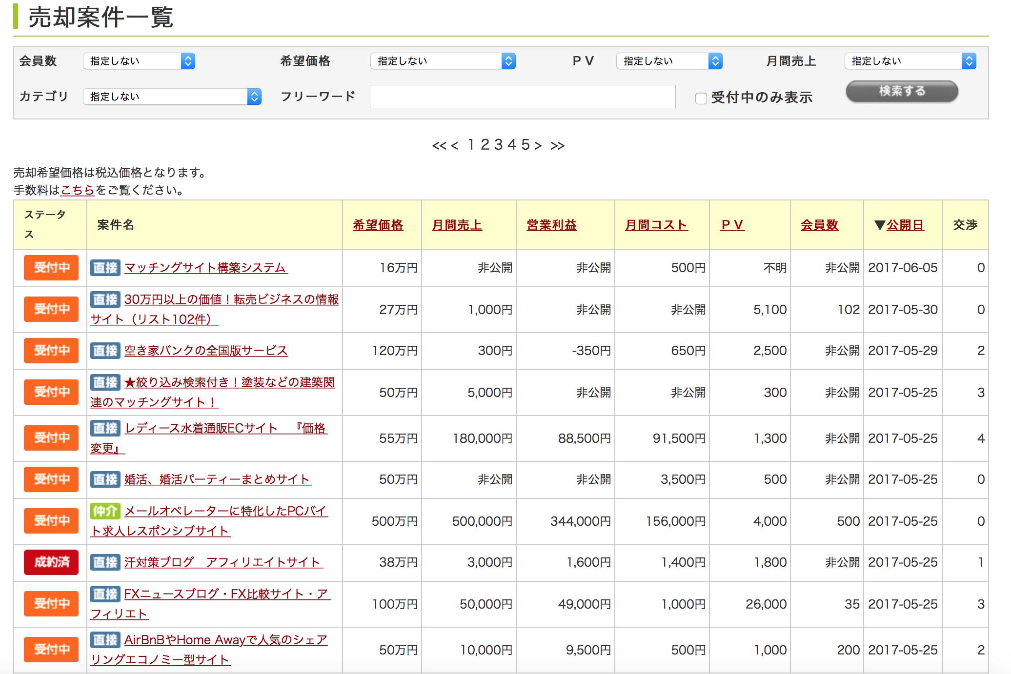 サイト売買2