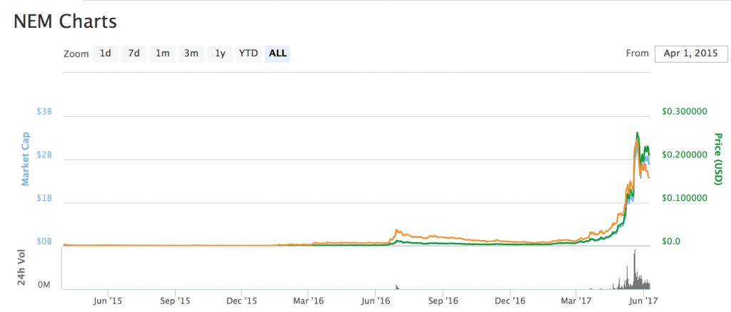 bitcoin-9-2