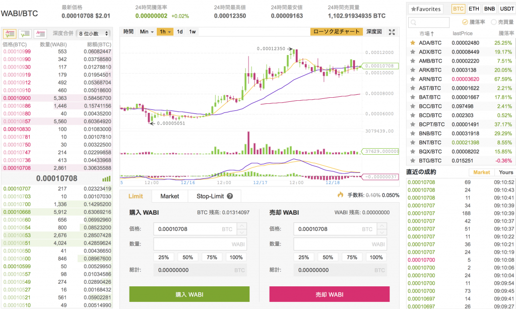 wabi-binance2